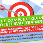 All About High Intensity Interval Training | Fitness Infographic