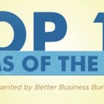 Infographic – Top Scams of 2011